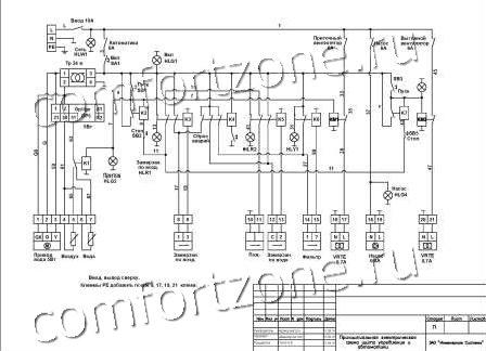 Схема щита автоматики